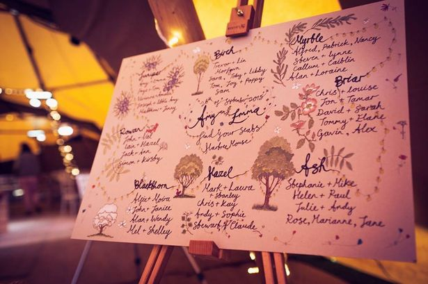 Seating Plan - Tipi Wedding
