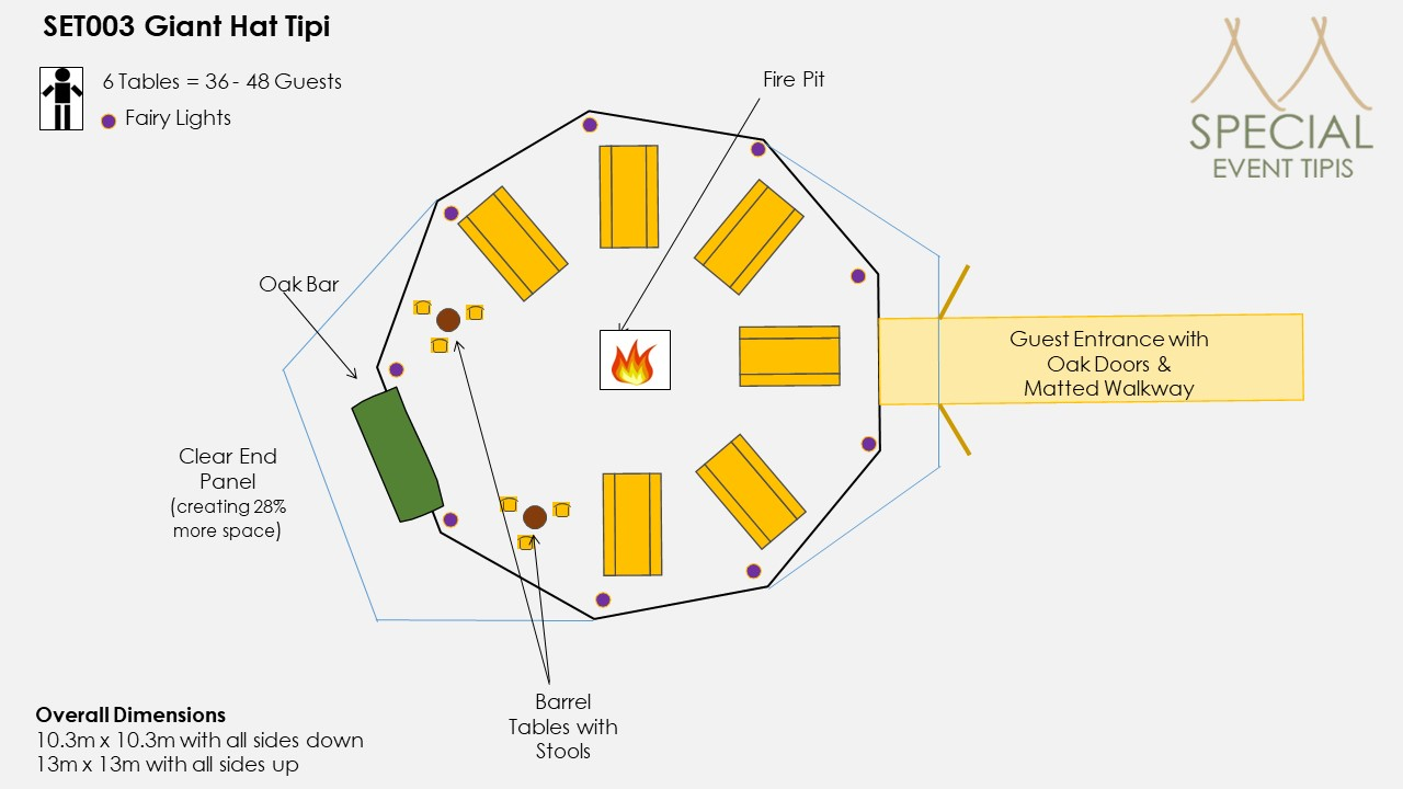 Tipi Wedding Floor Plans Outdoor Wedding Lake District Special Event Tipis